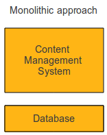 cms-monolithic-approach.png