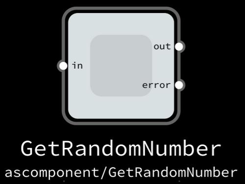 Math.random as component
