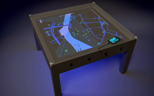cover image for Building an Ingress Table with Flowhub