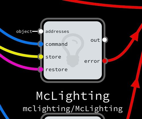 noflo-mclighting in action