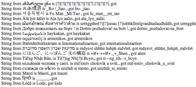 cover image for Midgard and international URL transliteration