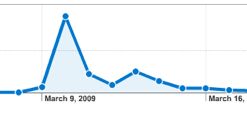 "Visits to the ""USB finger"" story"