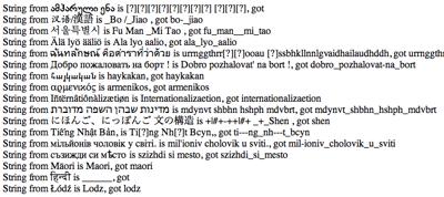 Utf8-Transliteration-Tests