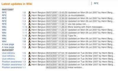 Wiki-Latest-Updates
