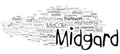 Wordle of my latest blogs